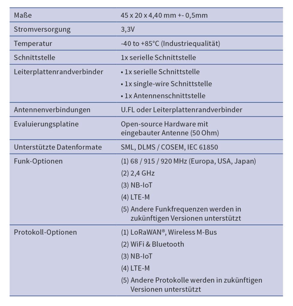 Technische Spezifikationen Seluxit AS